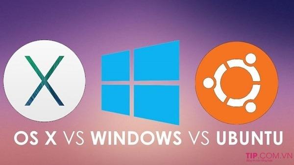 Hệ điều hành là gì? Các hệ điều hành phổ biến cho máy tính và điện thoại hiện nay