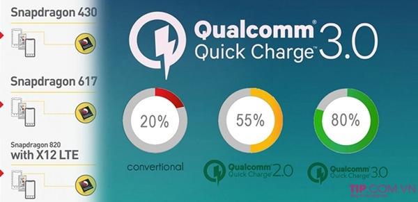 Giải đáp Công nghệ sạc nhanh Quick Charge 3.0 là gì?