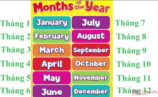 Các tháng trong tiếng Anh: Ý nghĩa và cách viết của 12 tháng trong tiếng Anh