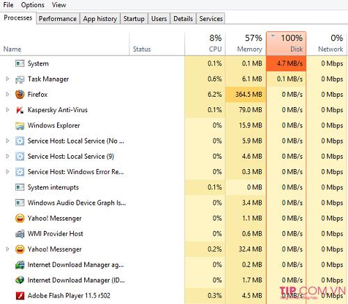 5 Cách khắc phục lỗi Full Disk 100% trên Windows 10 hiệu quả nhất
