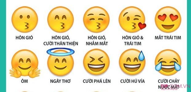 iCon Zalo, ý nghĩa Biểu tượng cảm xúc Zalo, Kho Sticker hot nhất 2020