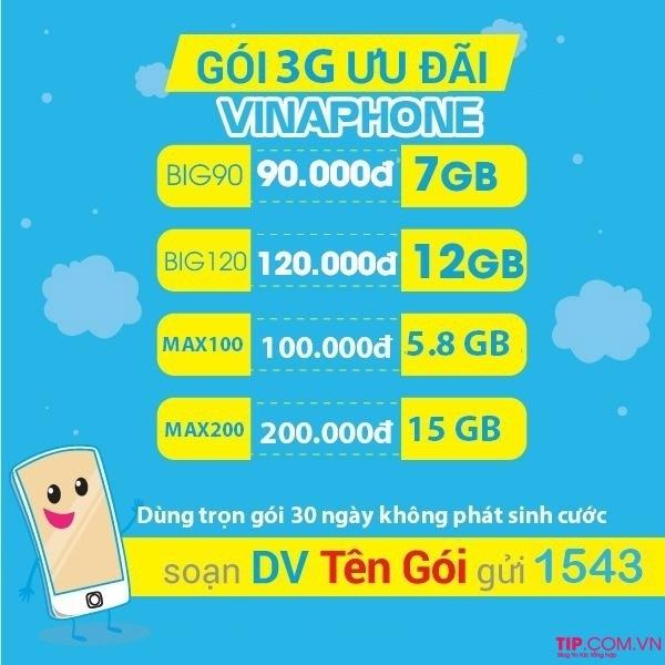 Bảng giá các gói cước 3G Vinaphone 1 ngày
