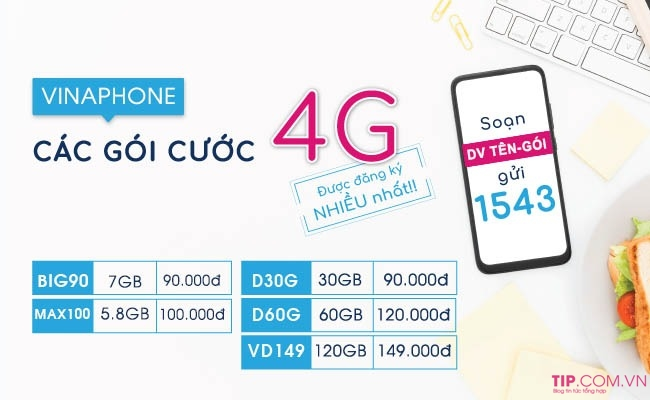 Các gói cước 4g Vinaphone 3 ngày, gói cước 4G Vinaphone 7 ngày được đăng ký nhiều nhất